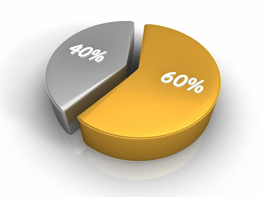 60-percent-pie-chart