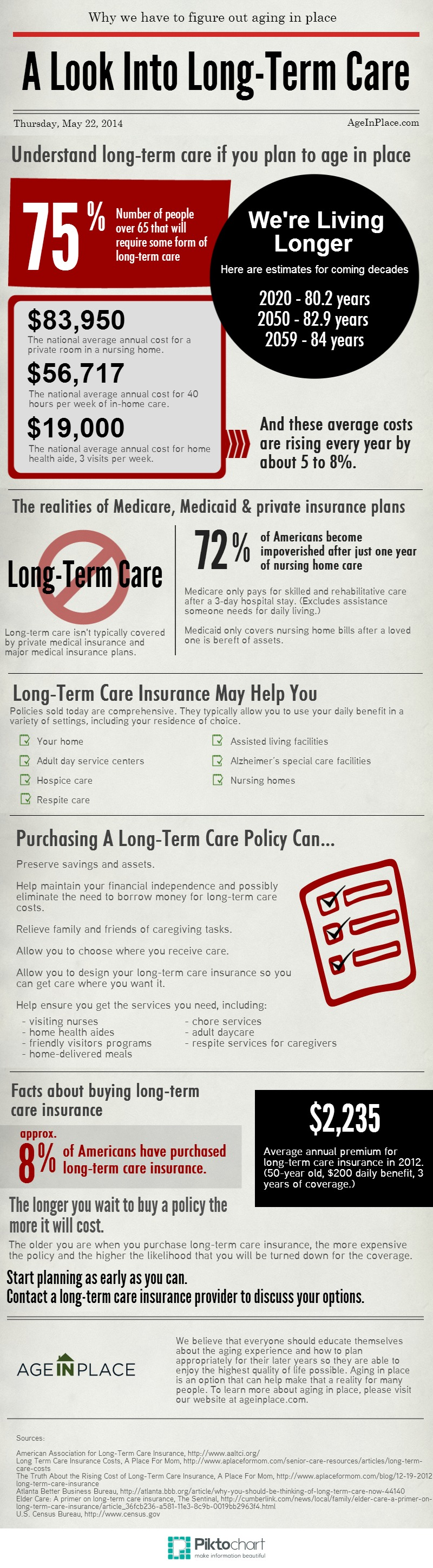long-term-care-infographic